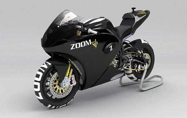 zoom_rih