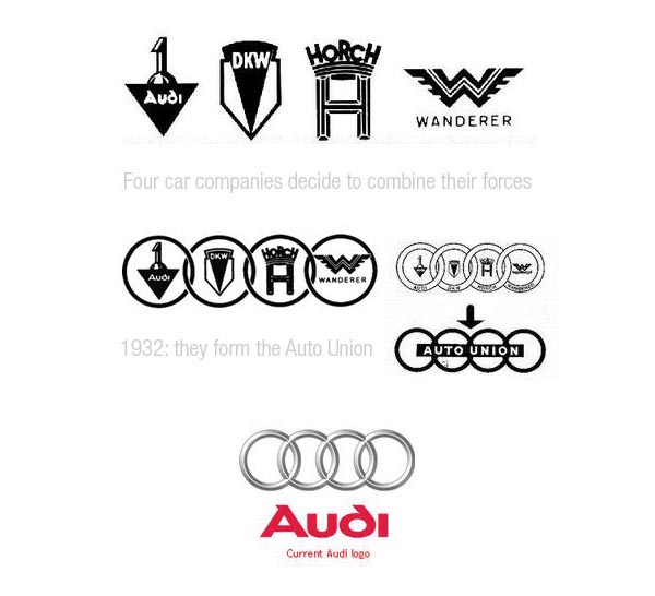 Car Company Logos Throughout The Years Lost In A Supermarket