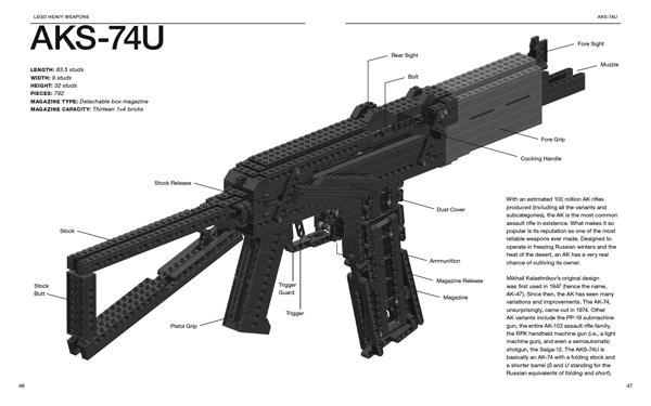 Big guns pictures